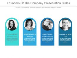 Founders Of The Company Presentation Slides