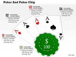 Four Ace Cards With 100 Dollar Poker Chip