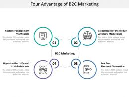 Four Advantage Of B2c Marketing