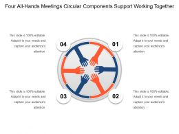 Four All Hands Meetings Circular Components Support Working Together
