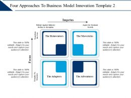 Four Approaches To Business Model Innovation Focus Ppt Ideas Graphics Template