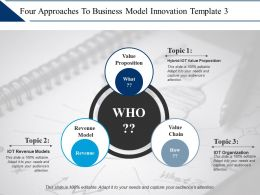 Four Approaches To Business Model Innovation Ppt Ideas Graphics Template