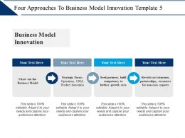 Four Approaches To Business Model Innovation Ppt Infographic Template Background Images