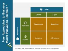 Four Approaches To Business Model Innovation Ppt Powerpoint Presentation Outline Templates