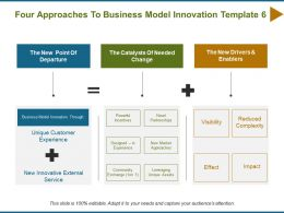 Four Approaches To Business Model Innovation Reduced Complexity Ppt Powerpoint Presentation Outline