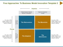 Four Approaches To Business Model Innovation The Reinventors Ppt Powerpoint Presentation Outline Show