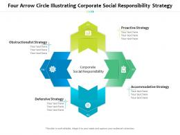 Four Arrow Circle Illustrating Corporate Social Responsibility Strategy
