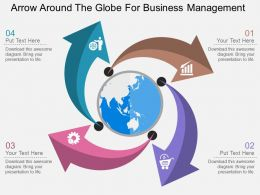 Four Arrows Around The Globe For Business Management Ppt Presentation Slides