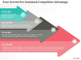 Four Arrows For Sustained Competitive Advantage Flat Powerpoint Design