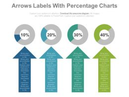 Four Arrows Labels With Percentage Charts Powerpoint Slides
