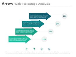 Four Arrows With Percentage Analysis Powerpoint Slides