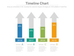 Four Arrows With Percentage And Years Timeline Powerpoint Slides