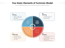 Four Basic Elements Of Tuckman Model