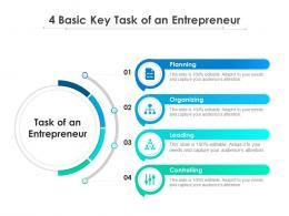 Four Basic Key Task Of An Entrepreneur