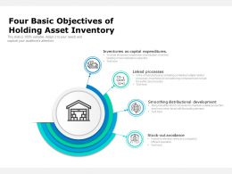Four Basic Objectives Of Holding Asset Inventory