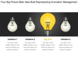 Four Big Picture Main Idea Bulb Representing Innovation Management