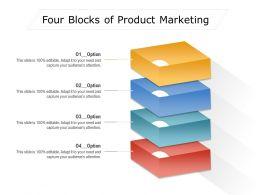 Four Blocks Of Product Marketing