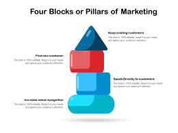 Four Blocks Or Pillars Of Marketing