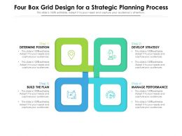 Four Box Grid Design For A Strategic Planning Process