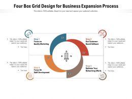 Four Box Grid Design For Business Expansion Process