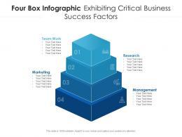 Four Box Infographic Exhibiting Critical Business Success Factors