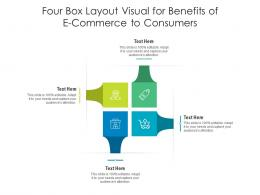 Four Box Layout Visual For Benefits Of E Commerce To Consumers Infographic Template