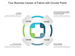 Four Business Causes Of Failure With Circular Points