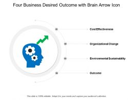 Four Business Desired Outcome With Brain Arrow Icon
