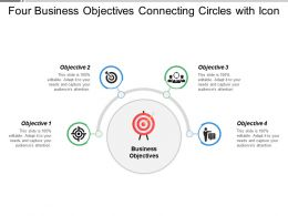 Four Business Objectives Connecting Circles With Icon
