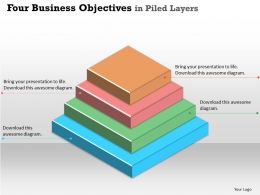 Four Business Objectives In Piled Layers Powerpoint Template Slide