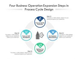 Four Business Operation Expansion Steps In Process Cycle Design