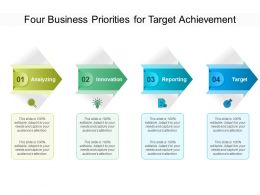 Four Business Priorities For Target Achievement