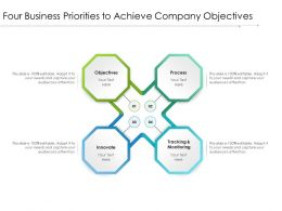 Four Business Priorities To Achieve Company Objectives