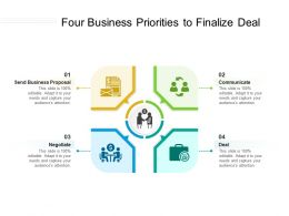 Four Business Priorities To Finalize Deal