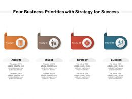 Four Business Priorities With Strategy For Success