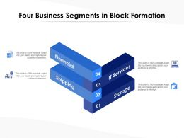Four Business Segments In Block Formation