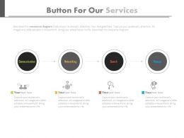 Four Buttons For Our Services Powerpoint Slides
