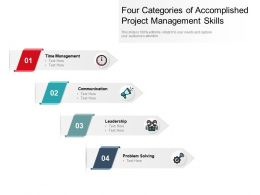 Four Categories Of Accomplished Project Management Skills