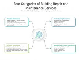 Four Categories Of Building Repair And Maintenance Services