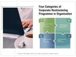 Four Categories Of Corporate Restructuring Programme In Organisation