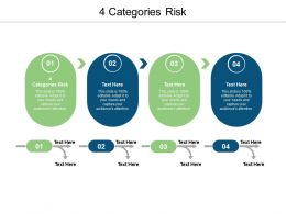 Four Categories Risk Ppt Powerpoint Presentation Gallery Themes Cpb