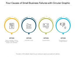 Four Causes Of Small Business Failures With Circular Graphic