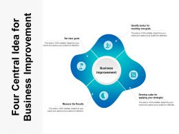 Four Central Idea For Business Improvement