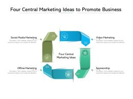 Four Central Marketing Ideas To Promote Business