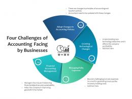 Four Challenges Of Accounting Facing By Businesses
