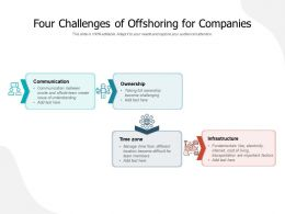 Four Challenges Of Offshoring For Companies