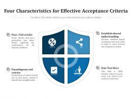 Four Characteristics For Effective Acceptance Criteria