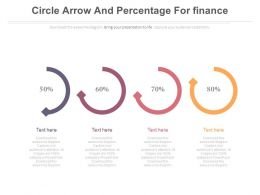 Four Circle Arrows And Percentage For Finance Powerpoint Slides