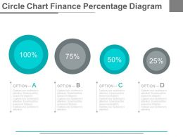 Four Circle Chart With Finance Percentage Diagram Powerpoint Slides