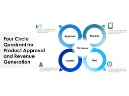 Four Circle Quadrant For Product Approval And Revenue Generation